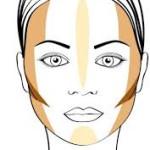 Le caratteristiche del viso guidano la prima impressione